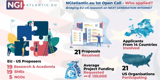 NGIatlantic_insights_opencall1