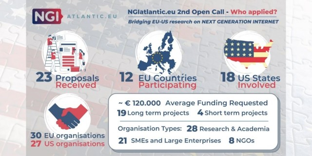 NGIatlantic_insights_opencall2